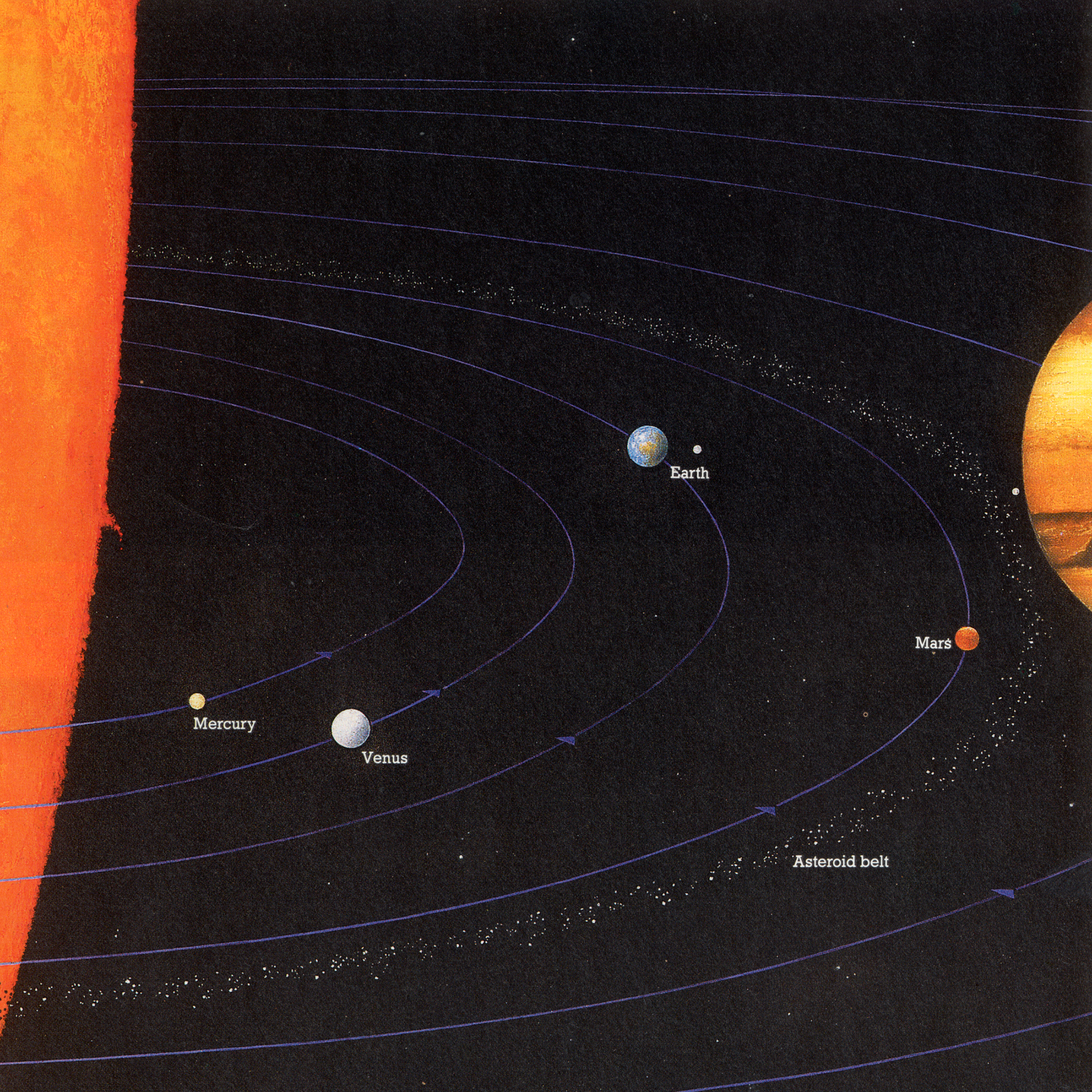 Solar-system-planet-chart-orbit