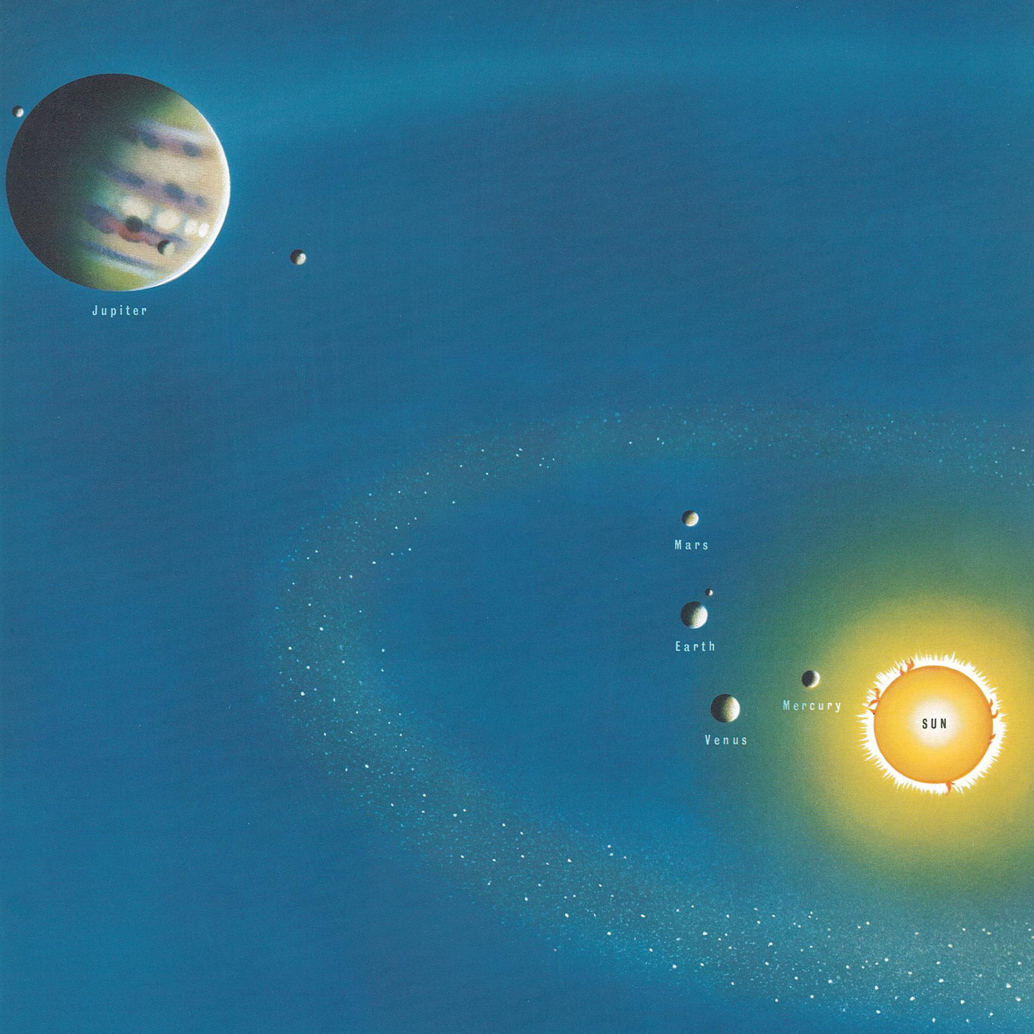 Sun-solar-system-planet-chart-vintage